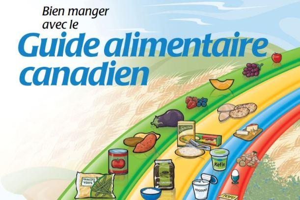 Guide alimentaire: et si on adoptait l'approche brésilienne?