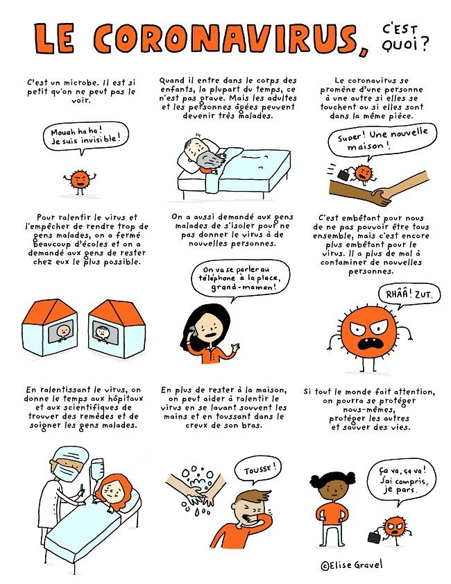 Infographie d'Élise Gravel pour enfants  comprendre le coronavirus COVID-19