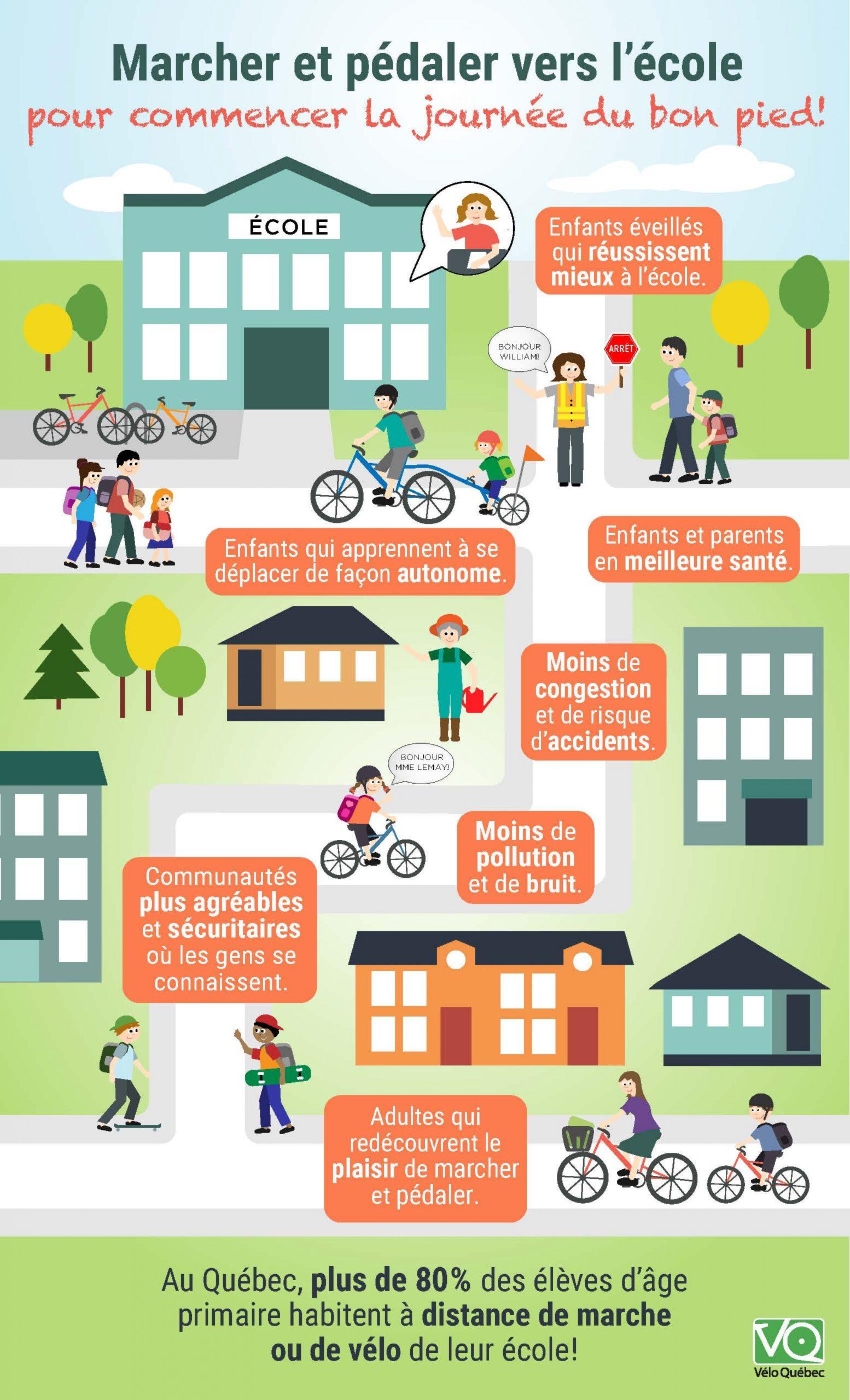 Marcher et pédaler vers l'école de Vélo Québec